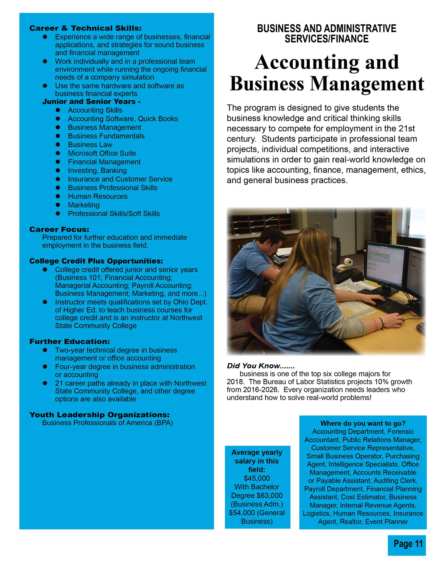 Accounting and Business Management