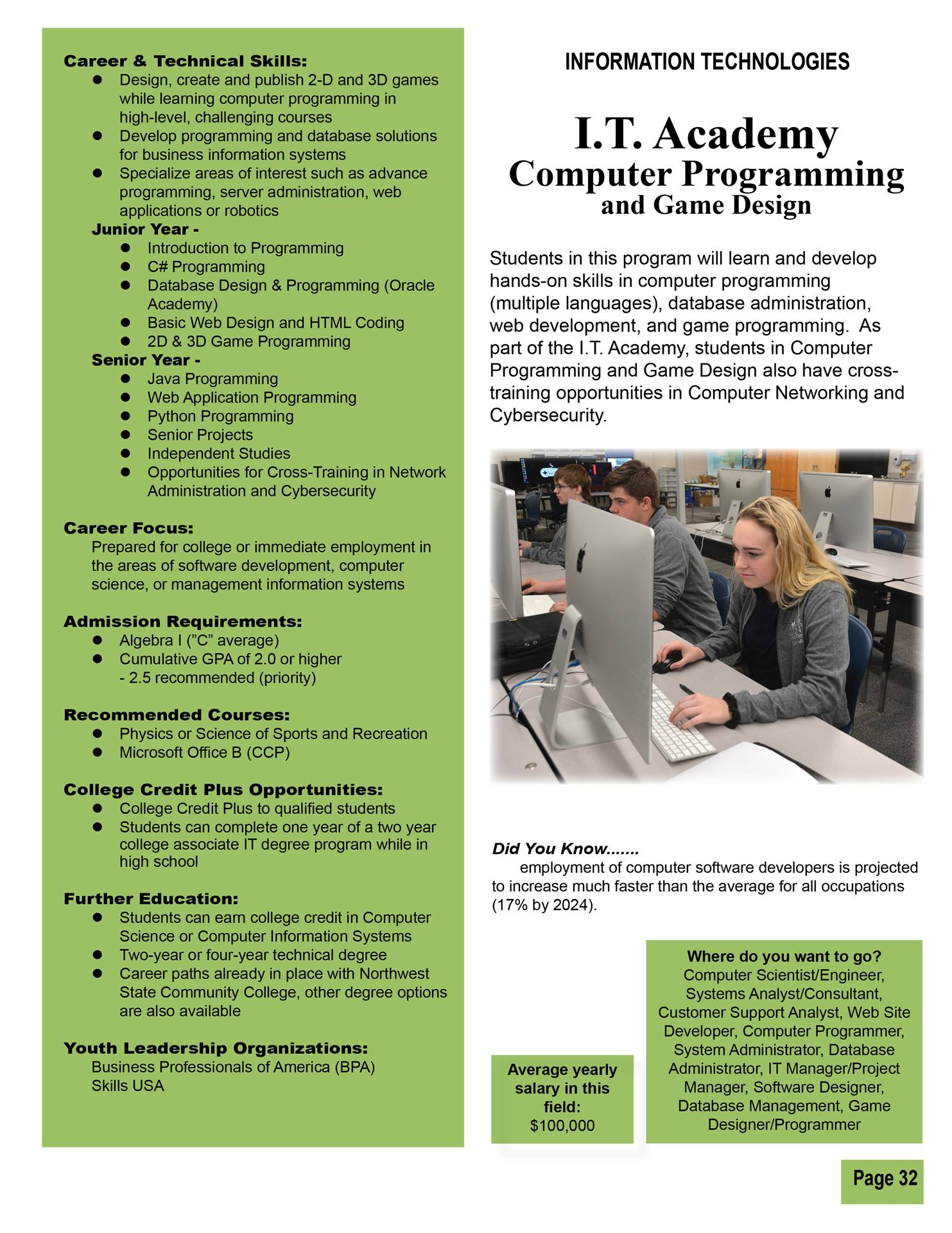 I.T. Academy - Computer Programming and Game Design