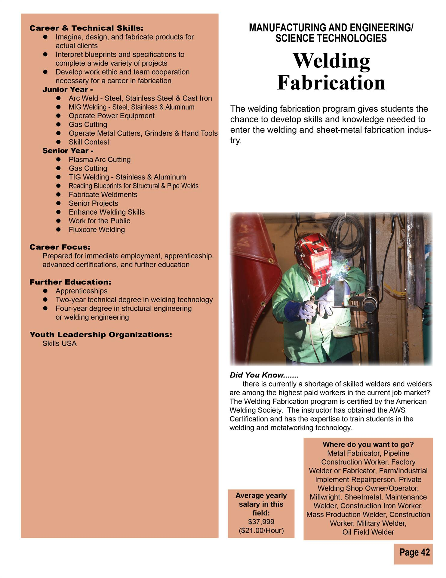 Welding Fabrication