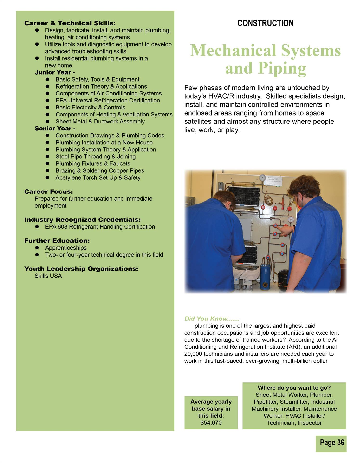 Mechanical Systems & Piping